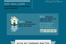 Knowledge is power! / Info-graphics, how tos, and everything in between! / by Dutton Plumbing