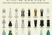 Evolution of the Oscar dresses