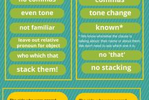 grammar for grownups / ESL learners and teachers. Beginners to intermediates. Australian focus