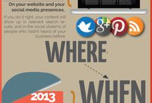 Pinned on Content Marketing