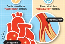 CPR and/or Cardiac Arrest