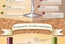 Wein Facts