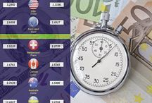 KEY CURRENCY EXCHANGE RATE FORECAST / If you deal in large sums of money personally or for your business, then we have the best currency exchange software available on the market. Have a look at our Money Exchanger product today.  Read More   http://vinitsolutions.com/blog/item/85-key-currency-exchange-rate-forecast.html