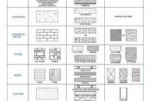 Materiales de construcción items