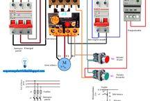 motores y automatización