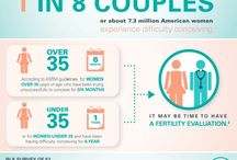 Infertility Facts