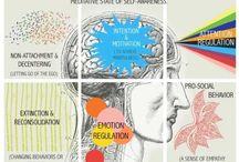 Healthy Mind