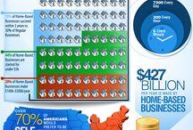 world revolves around money / by Stacie Hidalgo