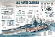 Battleships/aircraft carriers