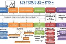 TROUBLE D'APPRENTISSAGE