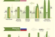 In September 17 - Big Buildings