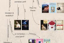 book club ideas