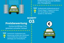 How to sell your car (in German)