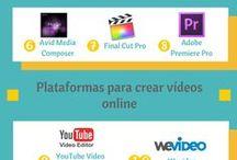Crear vídeos fácil y rápido / Este tablón trata de programas y formas de crear vídeos fácil y rápido.