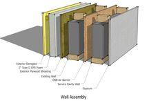 Fal szerkezet