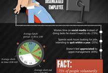 Die Mitarbeiter / The Employee