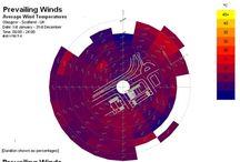 Sostenibilidad + Bioclimática + Eficiencia Energética
