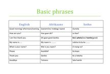 Language tips / A few basic words, mainly for use in Healthcare professions.