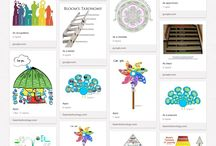 Bloom's Taxonomy Resources