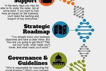 Social Business / Social Business Infographics and Pictograms