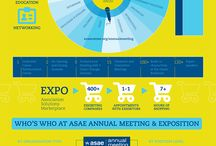 Event Industry Infographics