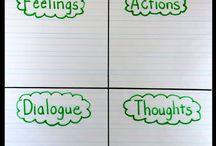 Kerronta, tekstin ja tarinan ymmärtäminen, rakenne, kysymyssanat
