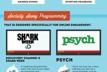 Social TV / La Social TV, où l'apparition des « téléspectacteurs ».  La Social TV permet en effet différentes actions. Le téléspectateur peut commenter en direct ce qu'il voit et échanger via les réseaux sociaux, il peut également participer au contenu télévisé via des sondages, ou en posant des questions. Il peut également agir sur un programme en maîtrisant son contenu, son déroulement.  Cela peut s'opérer via différents supports : smartphone, tablette, ordinateur ou encore la télévision connectées.