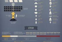 Infografikák magyarul