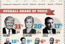 Infografikker