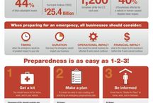 preparedness / by Scott Peryea