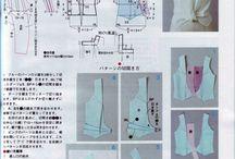 Modelli Giapponesi