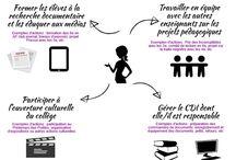 Infographies pédagogiques