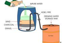 Purificador de água