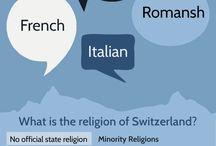 Know them countries