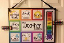 Weather/ classroom / Wall display