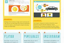 Infographics / Infographics give a create real time insight into the goings on of Social Media