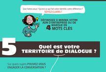 Dicas em Frances