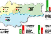 Kraków infografiki mapy