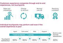 CX, customer journey, service design, business impact of design