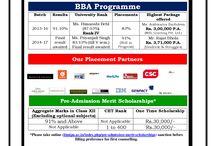 BBA  Programme