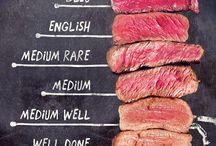 Fleisch / Lebensmittelwissen
