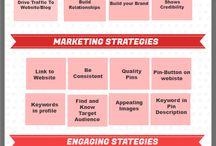 Internet Marketing on Pinterest
