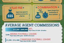 Sports Agent DreamJob