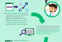 Inbound marketing / Pins about Inbound marketing and content creation