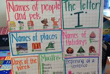 Anchor Charts / by Sarah West Phillips