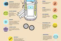 car knowledge