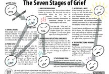 Stages of grief separation journey #hyvaero