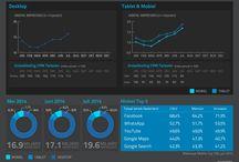 MediaScience Exchange Barometer / De MediaScience Exchange Barometer laat de belangrijkste ontwikkelingen zien op Nederlandse Exchanges, gemeten in volume impressies en cpm tarieven en onderverdeeld in desktop en mobiel/tablet.