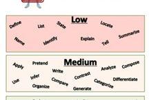 Classroom-Balanced Literacy