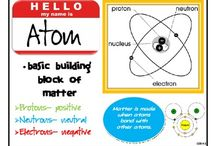 Science Atoms
